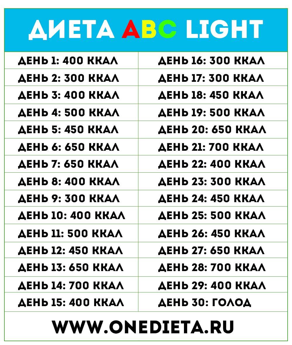 Диета abc 50 дней меню
