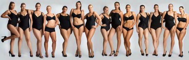 модель без комплесов, избавляемся от комплексов из-за веса
